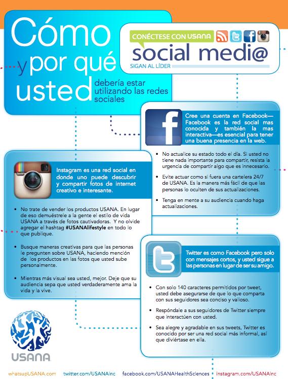 Cómo y por qué deberia utilizar las redes sociales USANA.png