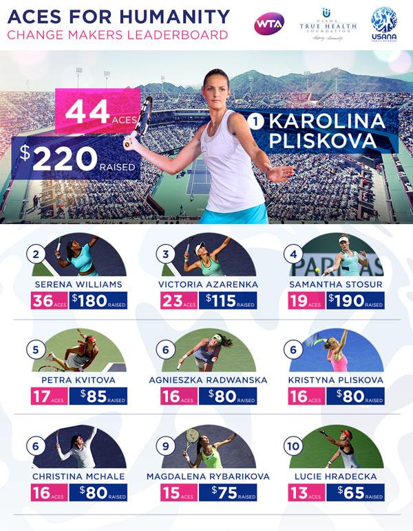 WTA ACES USANA.jpg