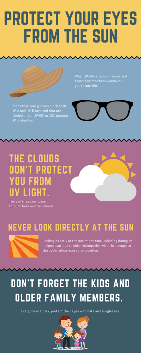 eye-protection-from-sun.png